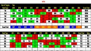 Fantasy Football Chart