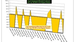 Fantasy Football Graph