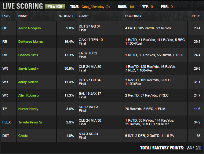 drafkings nfl week 3 winner lineup