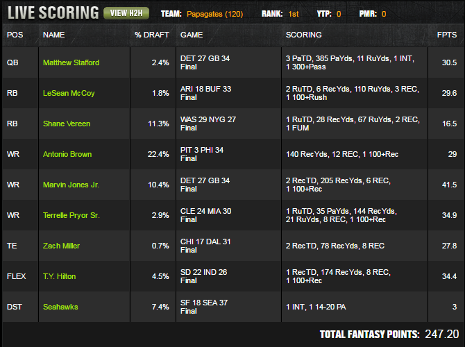 week 3 nfl draftkings winner