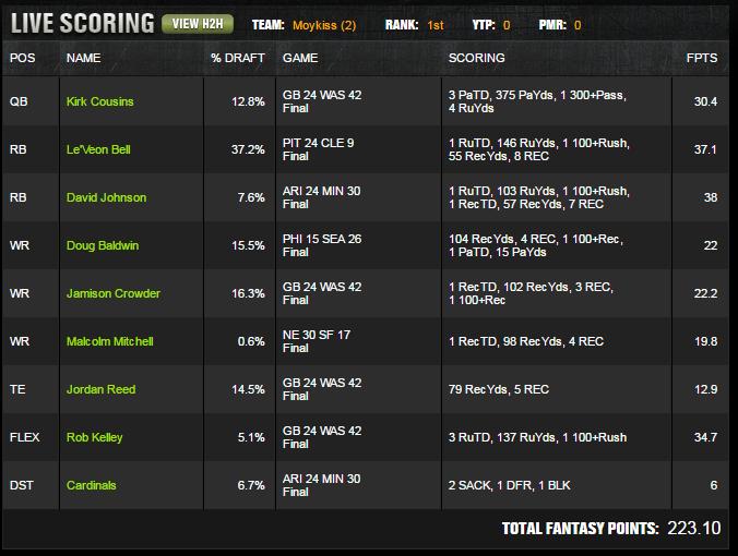 draft kings week 11 millionaire winning lineup