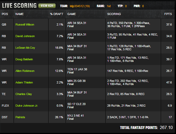 DraftKings 2016 week 16 $100k winning lineup