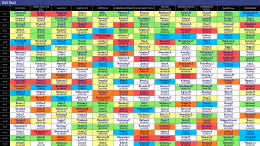 2017 NFL FANTASY FOOTBALL MOCK DRAFT