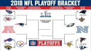 NFL FOOTBALL BETTING TRENDS – 2018 PLAYOFFS CONFERENCE CHAMPIONSHIPS
